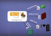 SolarWinds Kiwi Syslog Server 9.6 Free Download