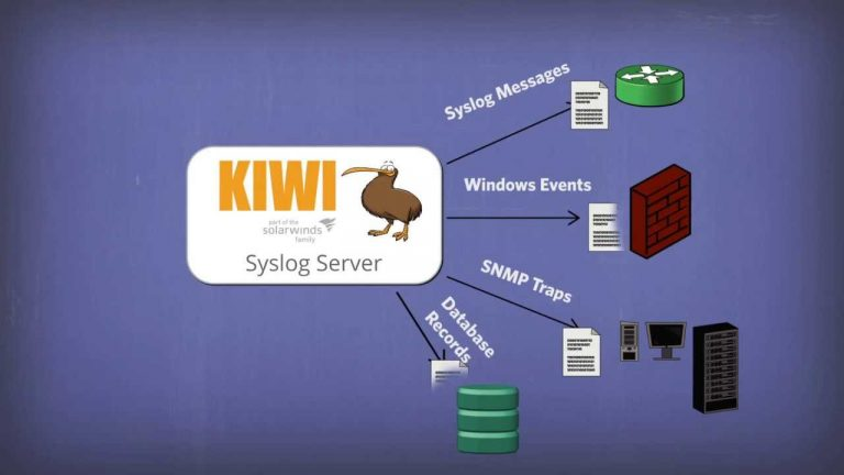 SolarWinds Kiwi Syslog Server 9.6 Free Download